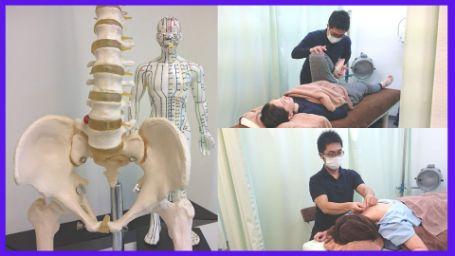 筋膜と経絡